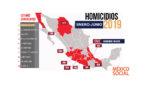 Guanajuato, homicidios