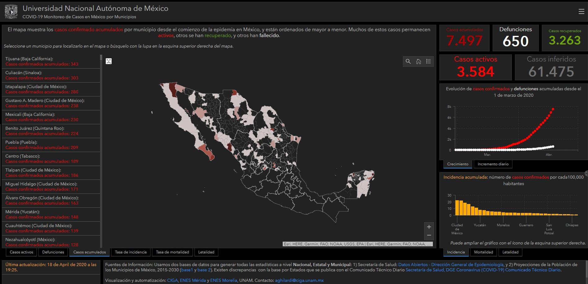Municipios con más casos de COVID19