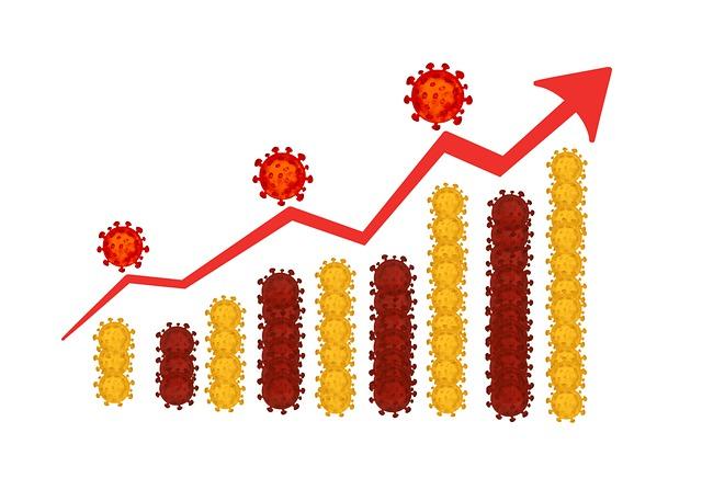 Coronavirus serie estadística