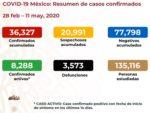 Resumen epidemia Covid1- 11-05-2020